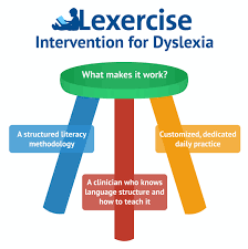 Multisensory Reading Center Offers Lexercise, Dyslexia Support